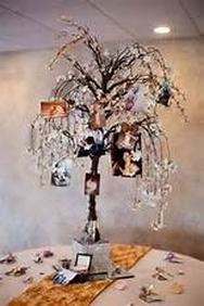 mem deco tree